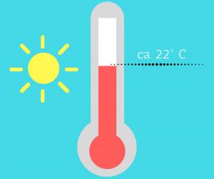 Temperatura ok. 22° C