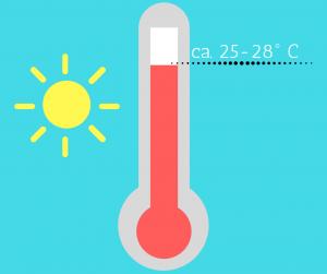 Temperatura ok. 25° C